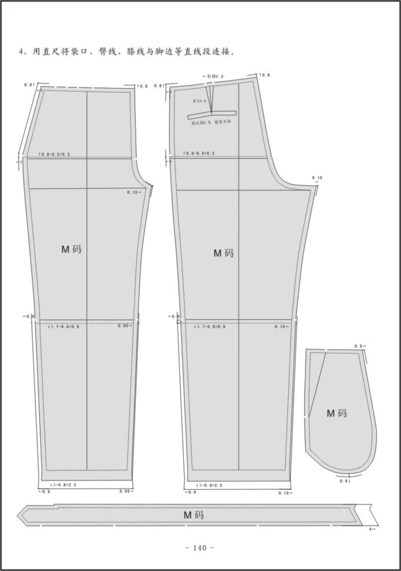 裤子结构设计与纸样